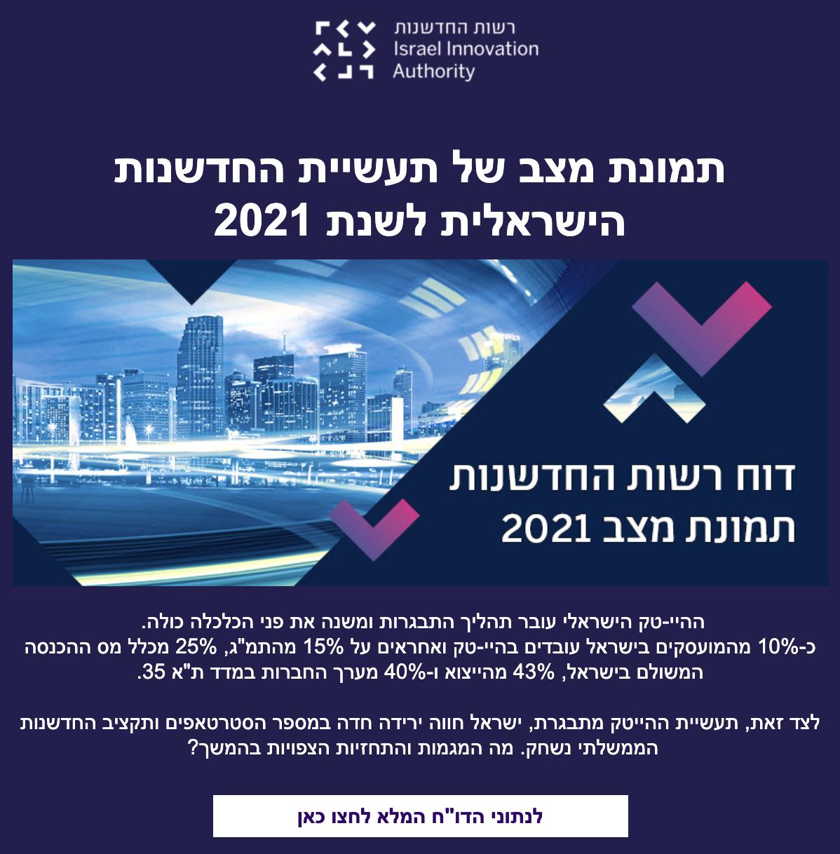 innovationusrael 2021